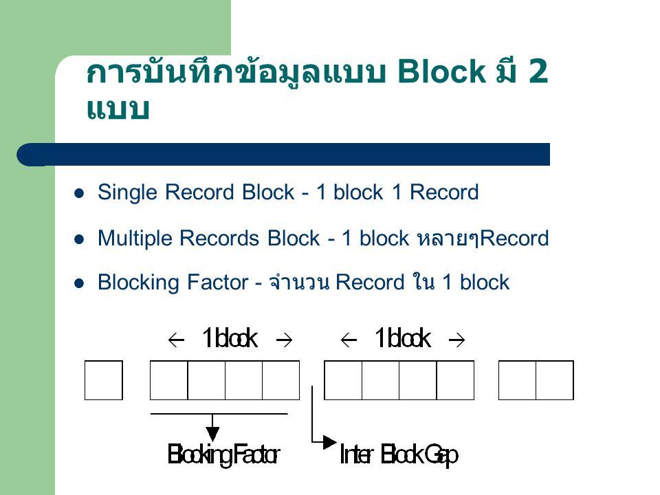 การบันทึกข้อมูลแบบ Block มี 2 แบบ