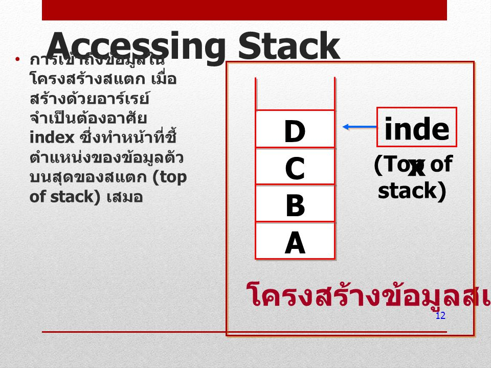 Accessing Stack index D C B A โครงสร้างข้อมูลสแตก (Top of stack)