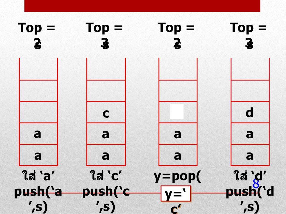 Top = 2 Top = 3. Top = 2. Top = 3. ใส่ 'a' push('a',s) a. s. ใส่ 'c' push('c',s) a. s. a. s.
