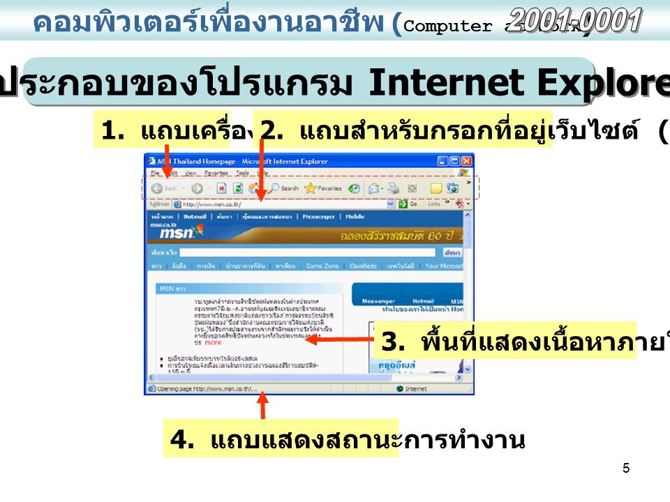 ส่วนประกอบของโปรแกรม Internet Explorer