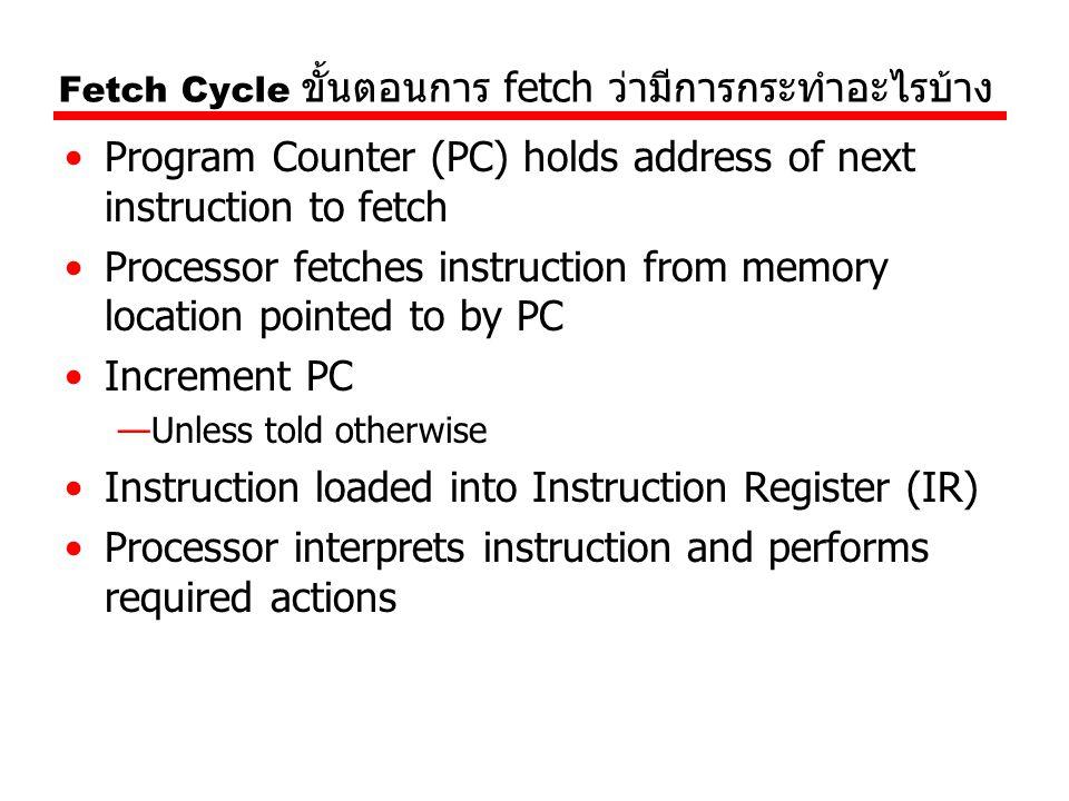 Fetch Cycle ขั้นตอนการ fetch ว่ามีการกระทำอะไรบ้าง