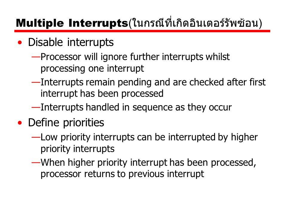 Multiple Interrupts(ในกรณีที่เกิดอินเตอร์รัพซ้อน)