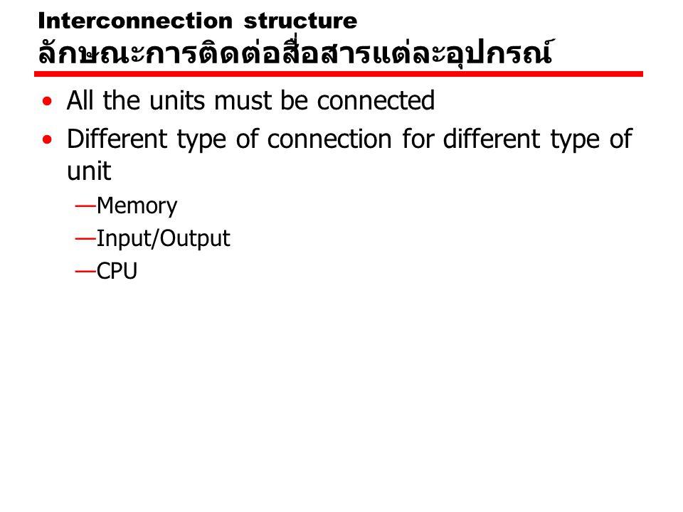Interconnection structure ลักษณะการติดต่อสื่อสารแต่ละอุปกรณ์