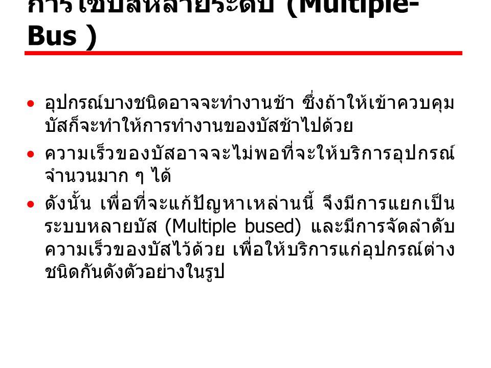 การใช้บัสหลายระดับ (Multiple-Bus )