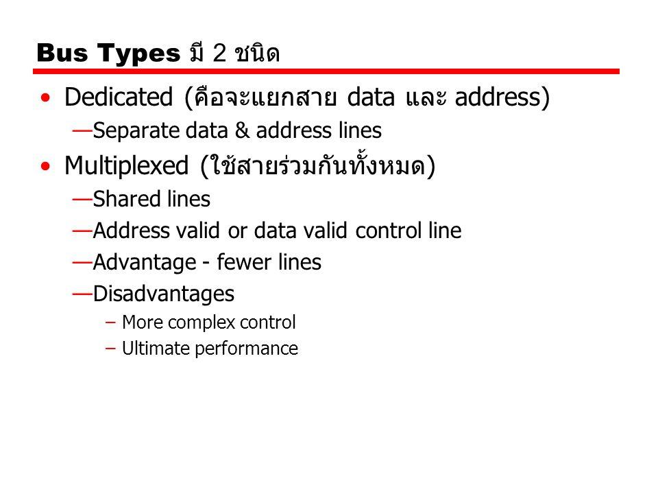 Dedicated (คือจะแยกสาย data และ address)