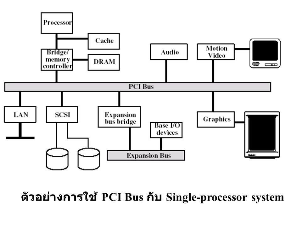 ตัวอย่างการใช้ PCI Bus กับ Single-processor system