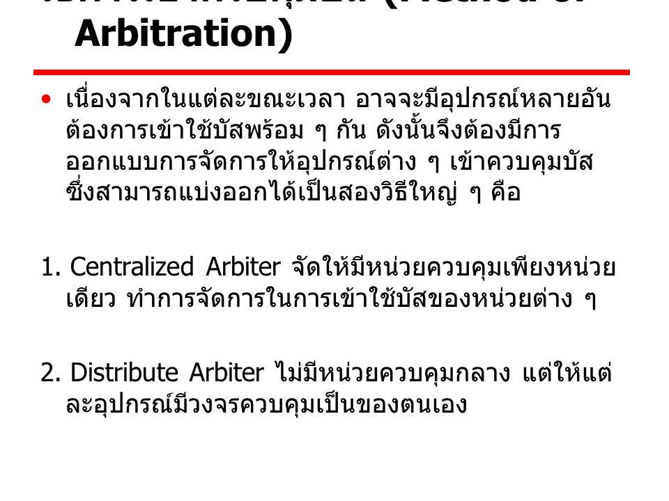 วิธีการเข้าควบคุมบัส (Method of Arbitration)