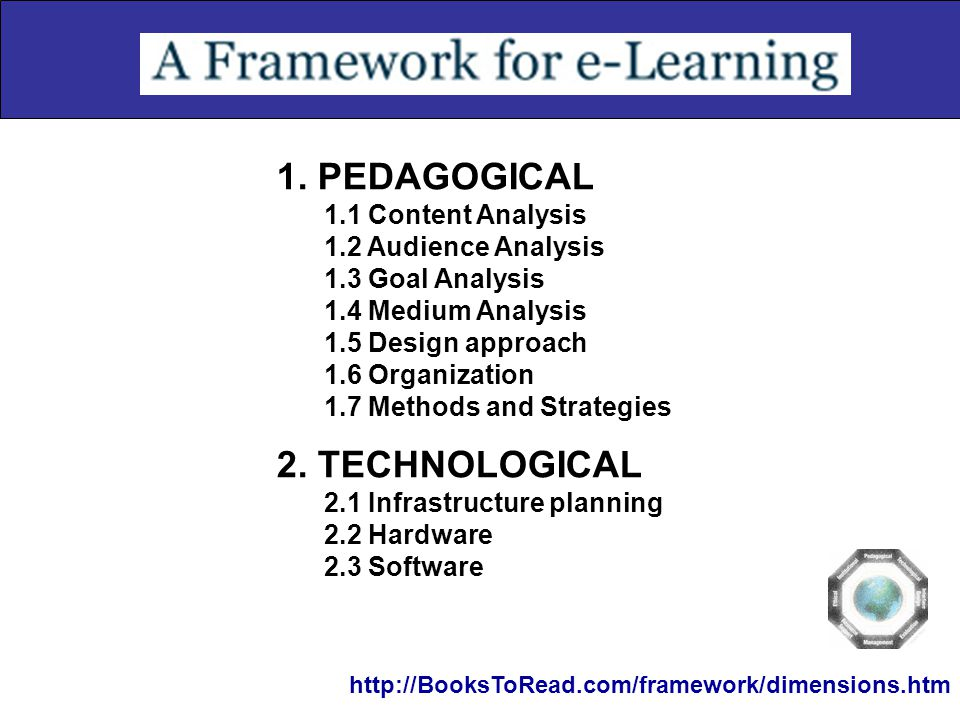 1. PEDAGOGICAL 2. TECHNOLOGICAL 1.1 Content Analysis