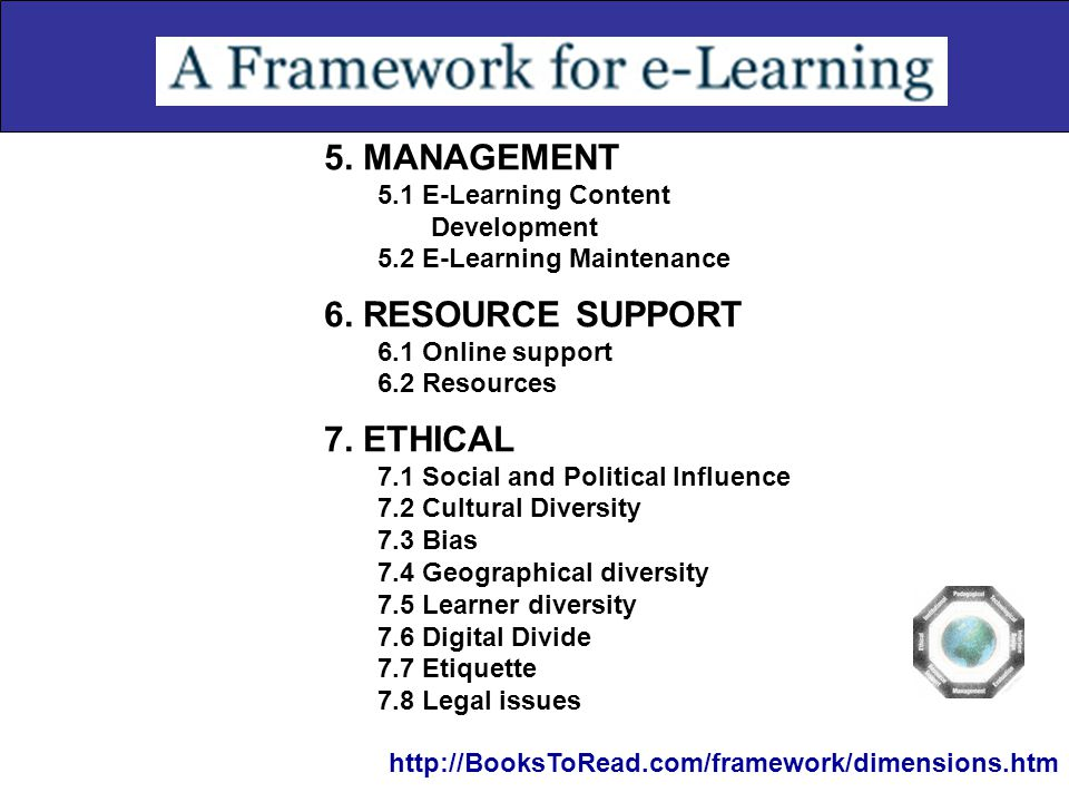5. MANAGEMENT 6. RESOURCE SUPPORT 7. ETHICAL