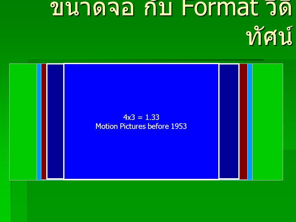 ขนาดจอ กับ Format วีดิทัศน์