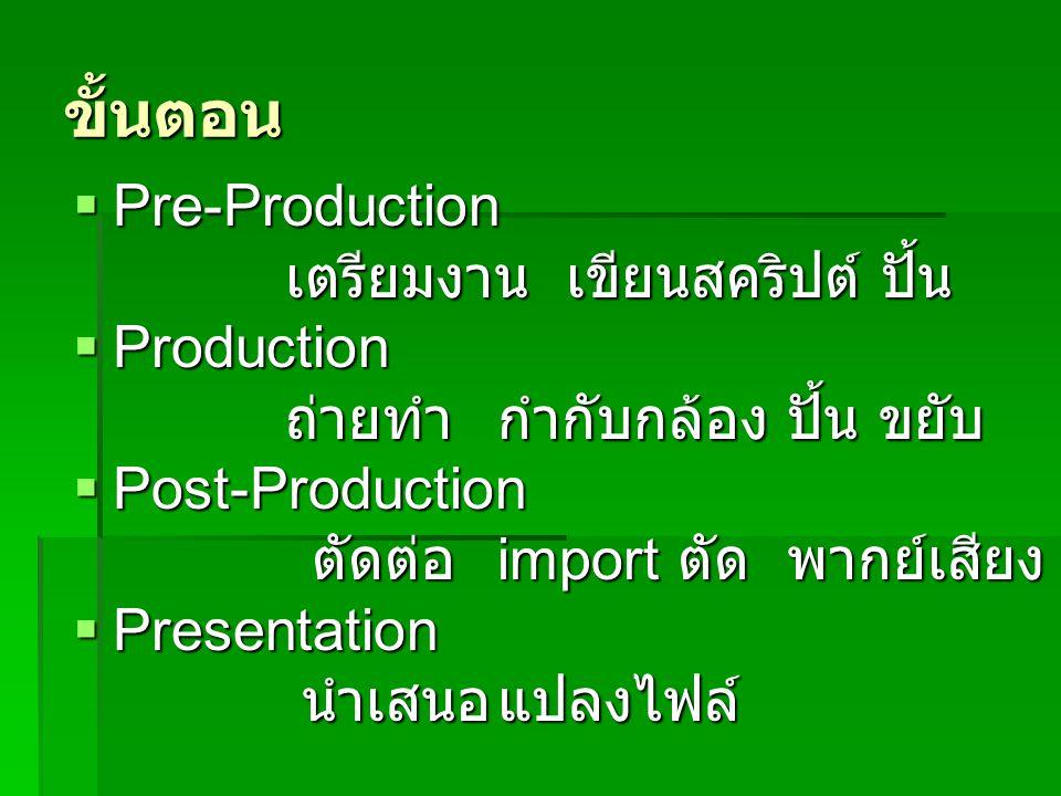 ขั้นตอน Pre-Production เตรียมงาน เขียนสคริปต์ ปั้น Production