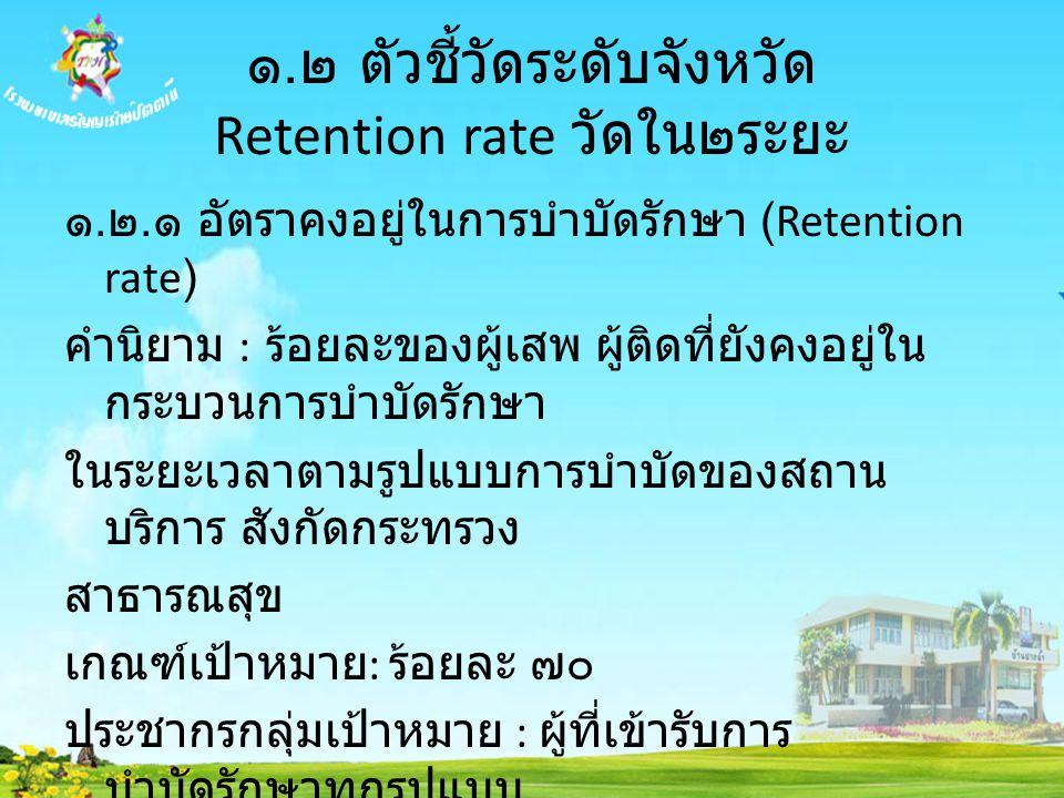 ๑.๒ ตัวชี้วัดระดับจังหวัด Retention rate วัดใน๒ระยะ