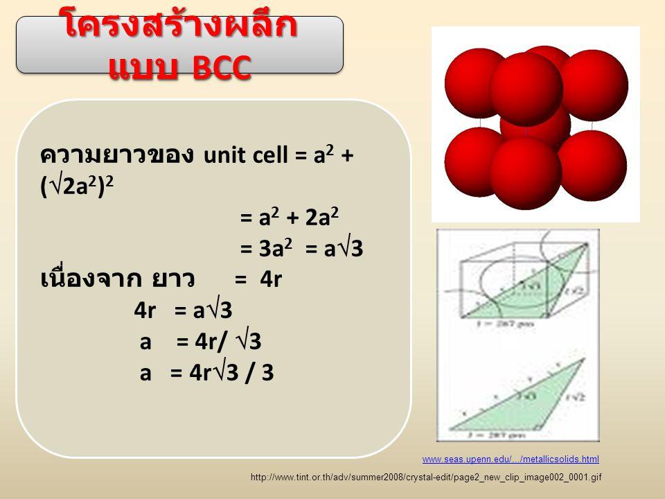 โครงสร้างผลึกแบบ BCC ความยาวของ unit cell = a2 + (2a2)2 = a2 + 2a2