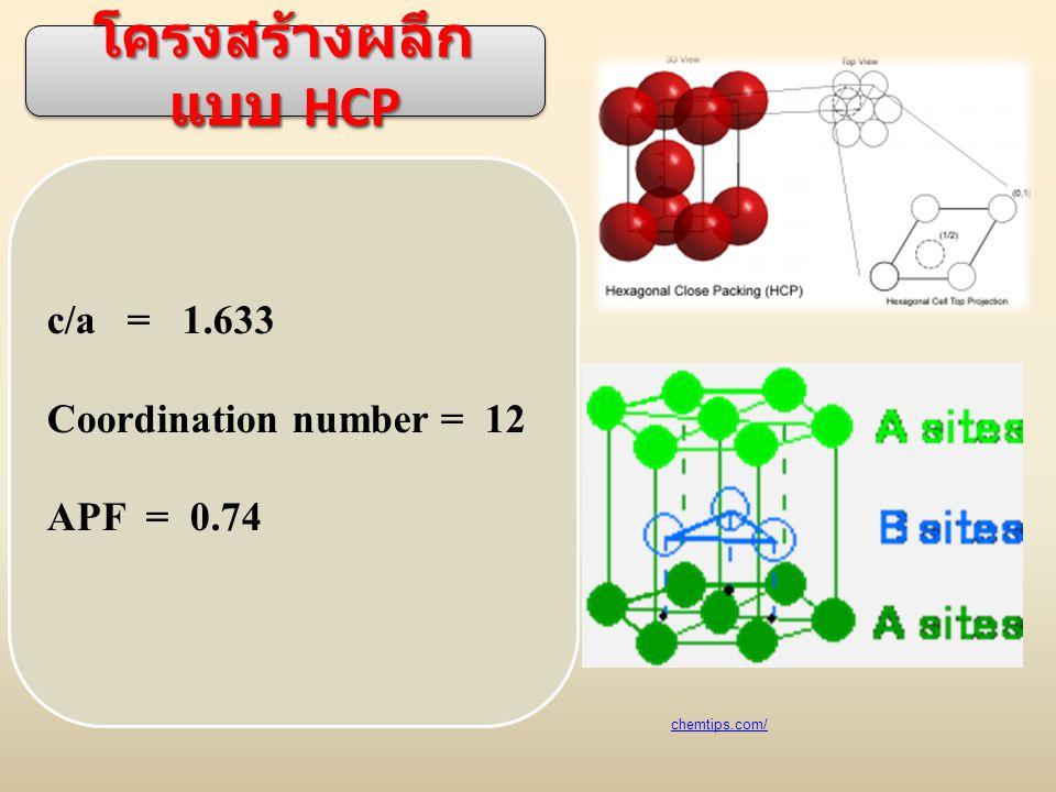 โครงสร้างผลึกแบบ HCP c/a = 1.633 Coordination number = 12 APF = 0.74