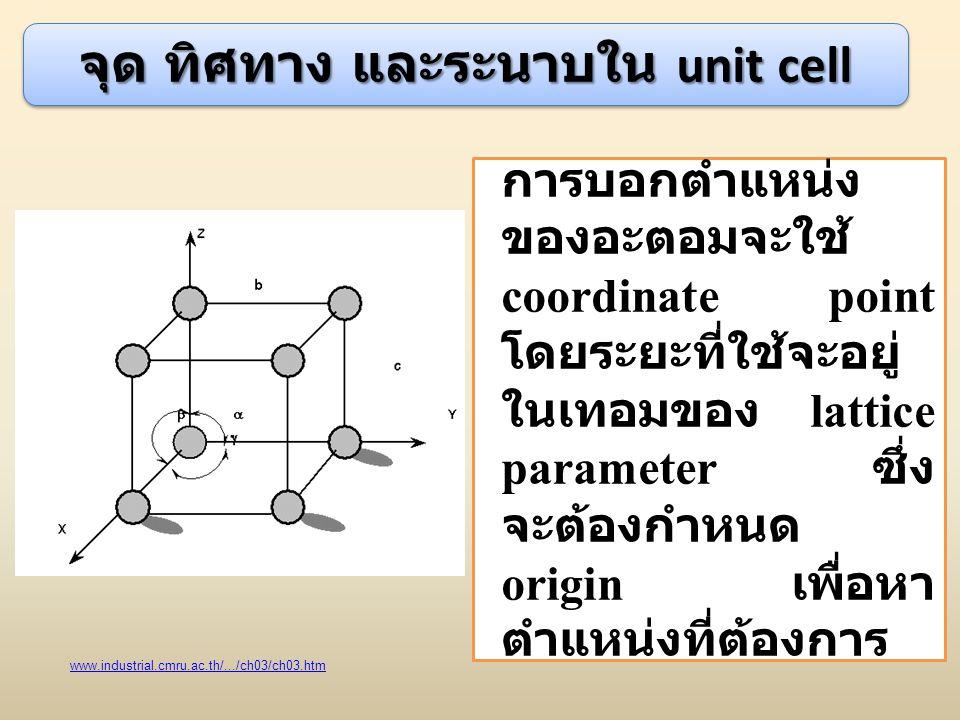 จุด ทิศทาง และระนาบใน unit cell