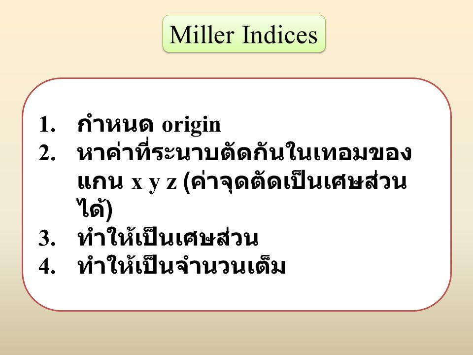 Miller Indices กำหนด origin