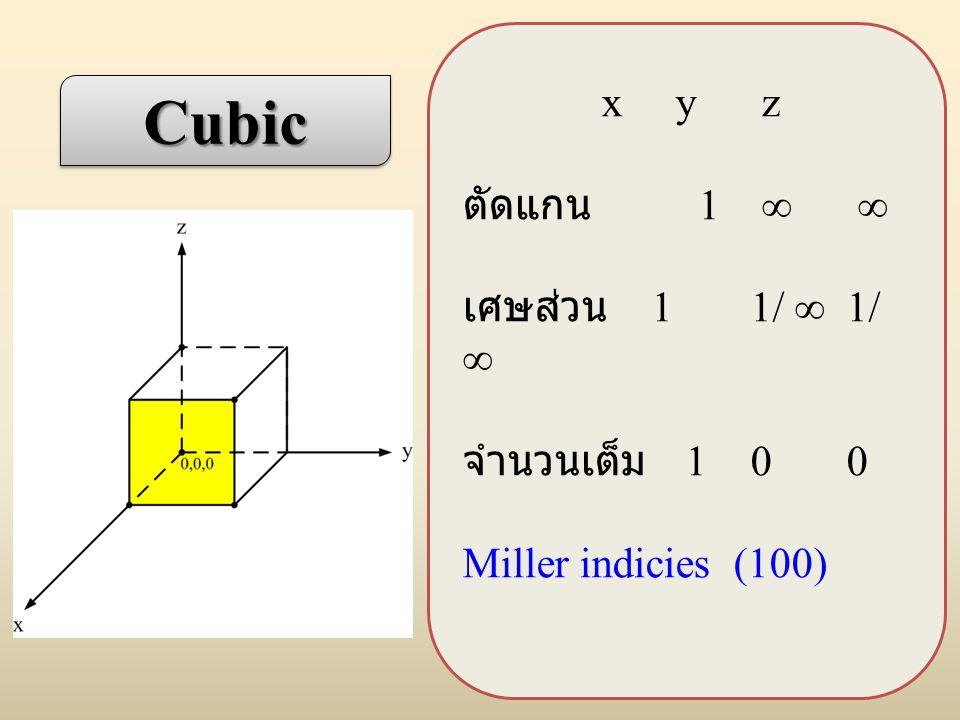 Cubic x y z ตัดแกน 1   เศษส่วน 1 1/  1/  จำนวนเต็ม 1 0 0