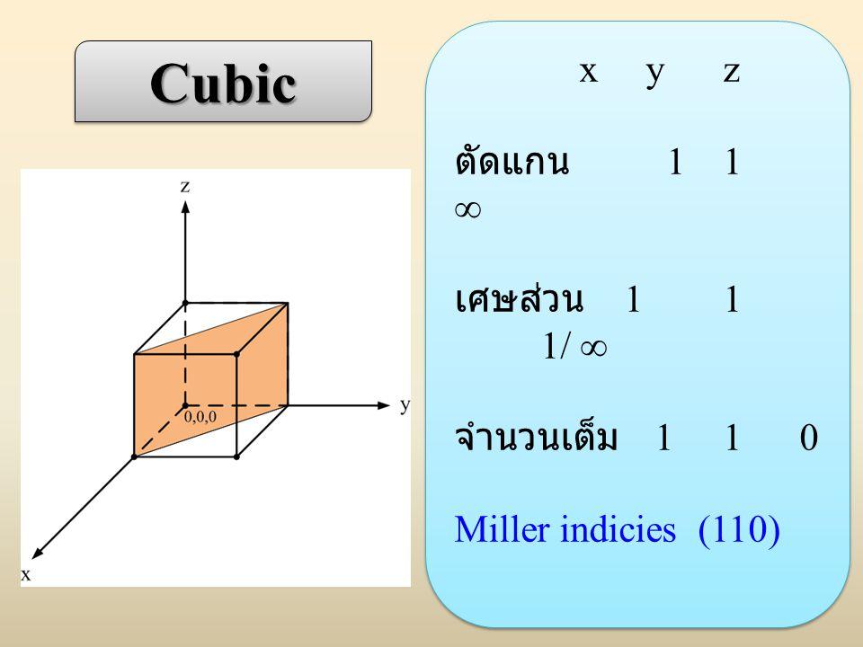 Cubic x y z ตัดแกน 1 1  เศษส่วน 1 1 1/  จำนวนเต็ม 1 1 0