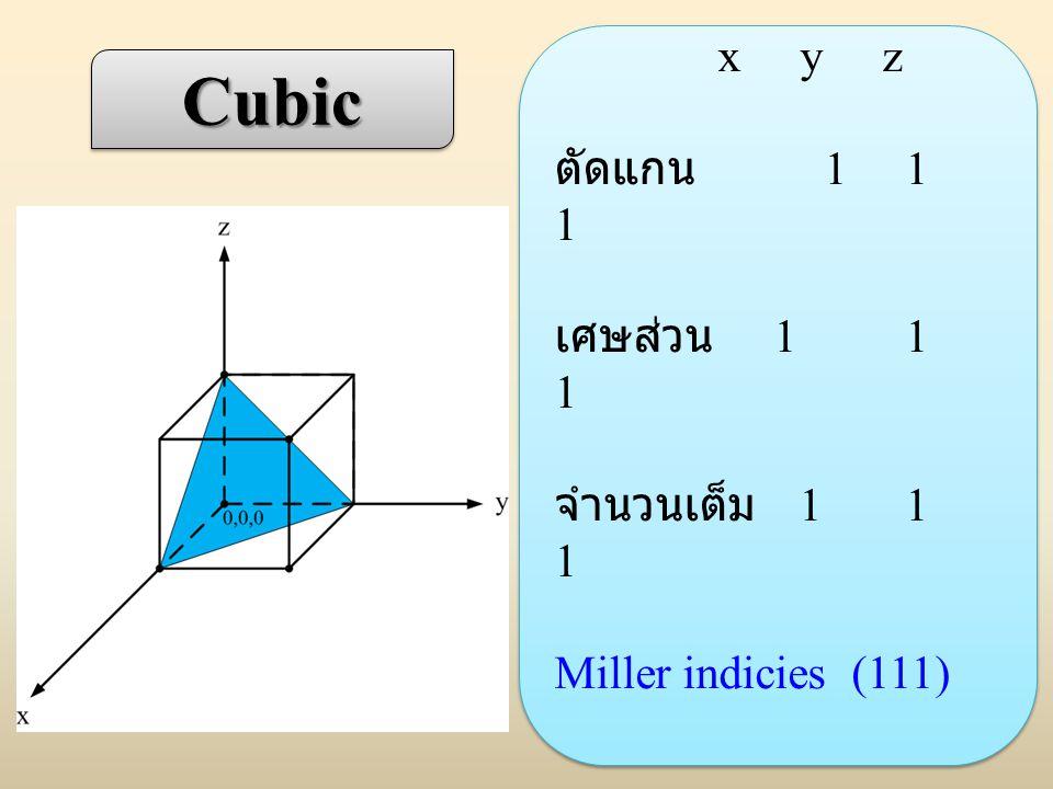 Cubic x y z ตัดแกน 1 1 1 เศษส่วน 1 1 1 จำนวนเต็ม 1 1 1