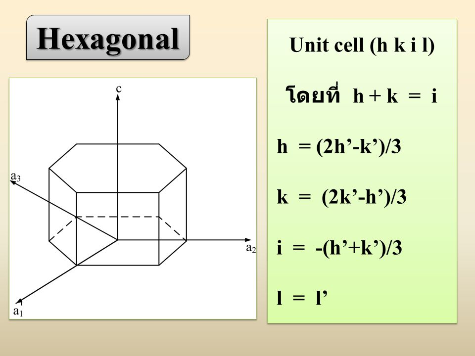 Hexagonal Unit cell (h k i l) โดยที่ h + k = i h = (2h'-k')/3
