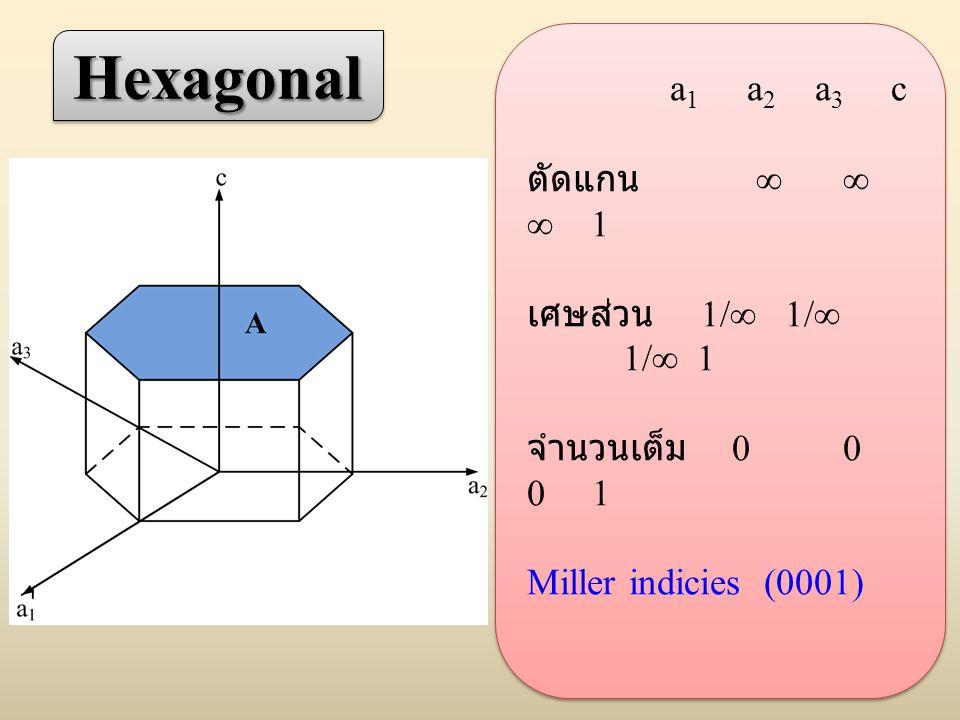 Hexagonal a1 a2 a3 c ตัดแกน    1 เศษส่วน 1/ 1/ 1/ 1
