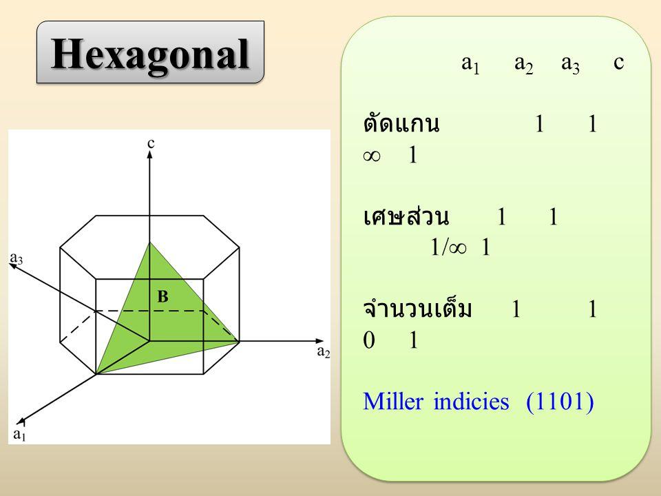 Hexagonal a1 a2 a3 c ตัดแกน 1 1  1 เศษส่วน 1 1 1/ 1