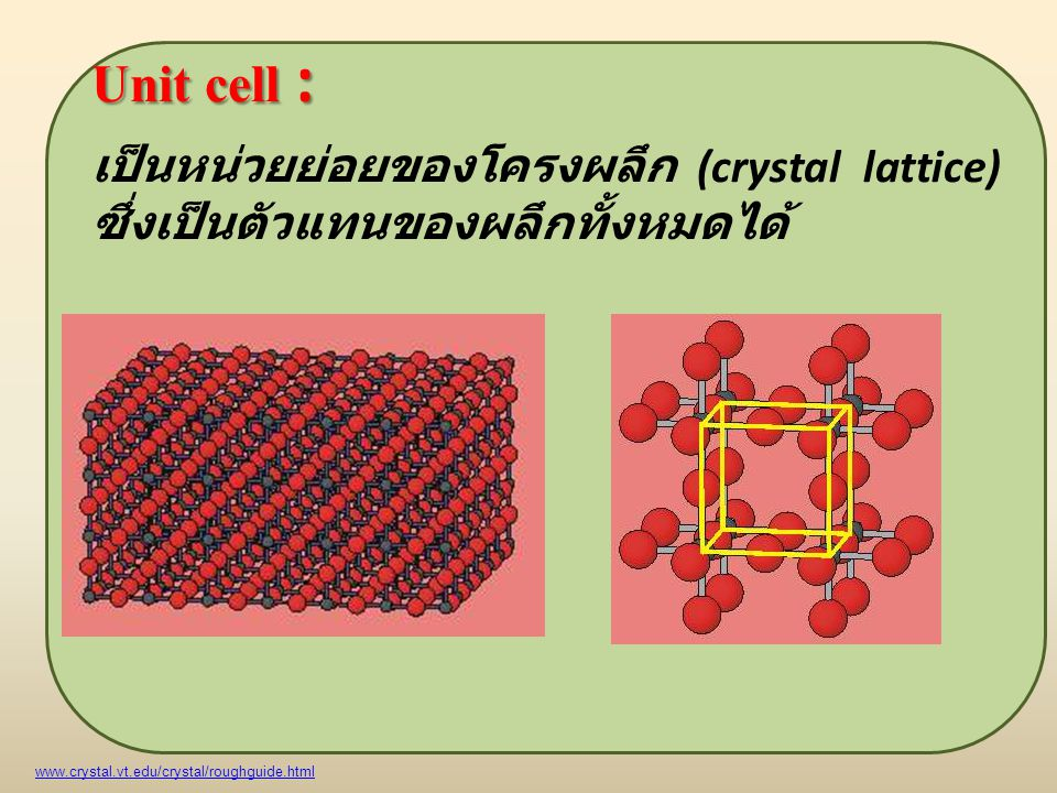 Unit cell : เป็นหน่วยย่อยของโครงผลึก (crystal lattice) ซึ่งเป็นตัวแทนของผลึกทั้งหมดได้ www.crystal.vt.edu/crystal/roughguide.html.