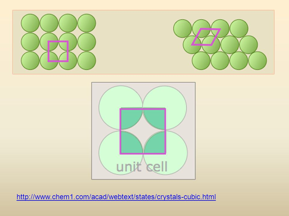 http://www.chem1.com/acad/webtext/states/crystals-cubic.html