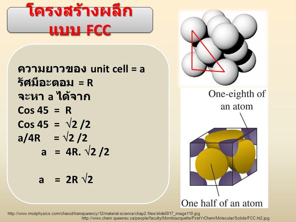 โครงสร้างผลึกแบบ FCC ความยาวของ unit cell = a รัศมีอะตอม = R