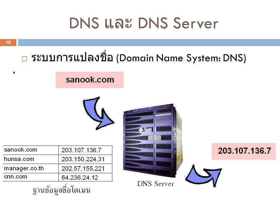 DNS และ DNS Server ระบบการแปลงชื่อ (Domain Name System: DNS)