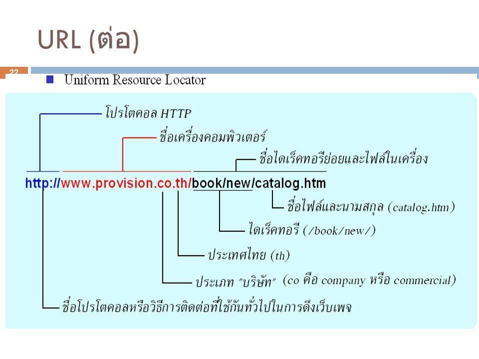 URL (ต่อ)