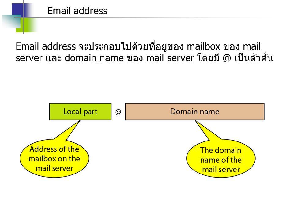 Email address Email address จะประกอบไปด้วยที่อยู่ของ mailbox ของ mail server และ domain name ของ mail server โดยมี @ เป็นตัวคั่น.
