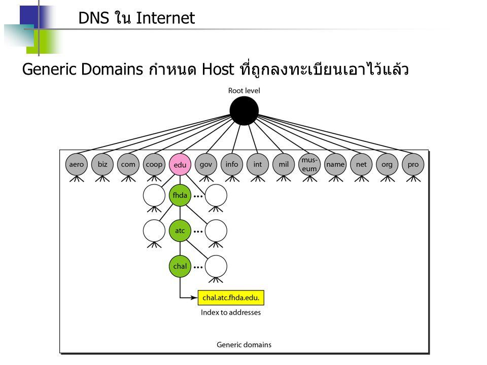DNS ใน Internet Generic Domains กำหนด Host ที่ถูกลงทะเบียนเอาไว้แล้ว