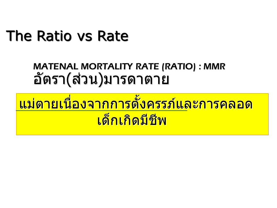 อัตรา(ส่วน)มารดาตาย The Ratio vs Rate