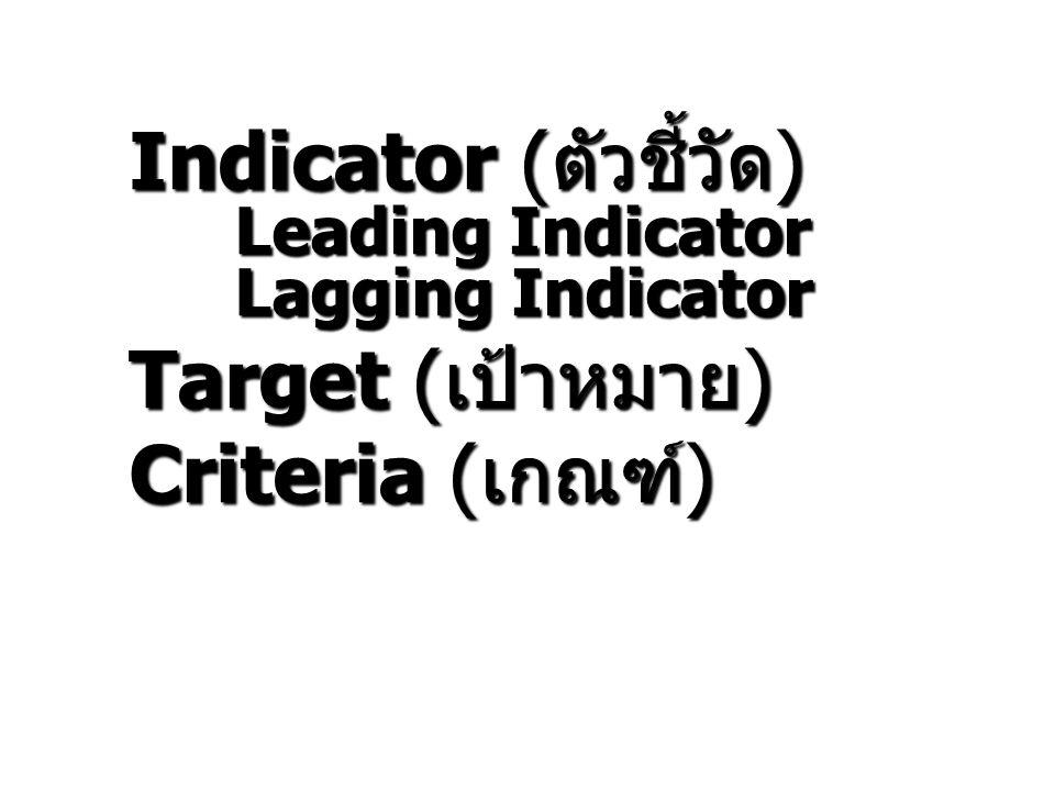 Indicator (ตัวชี้วัด) Target (เป้าหมาย) Criteria (เกณฑ์)