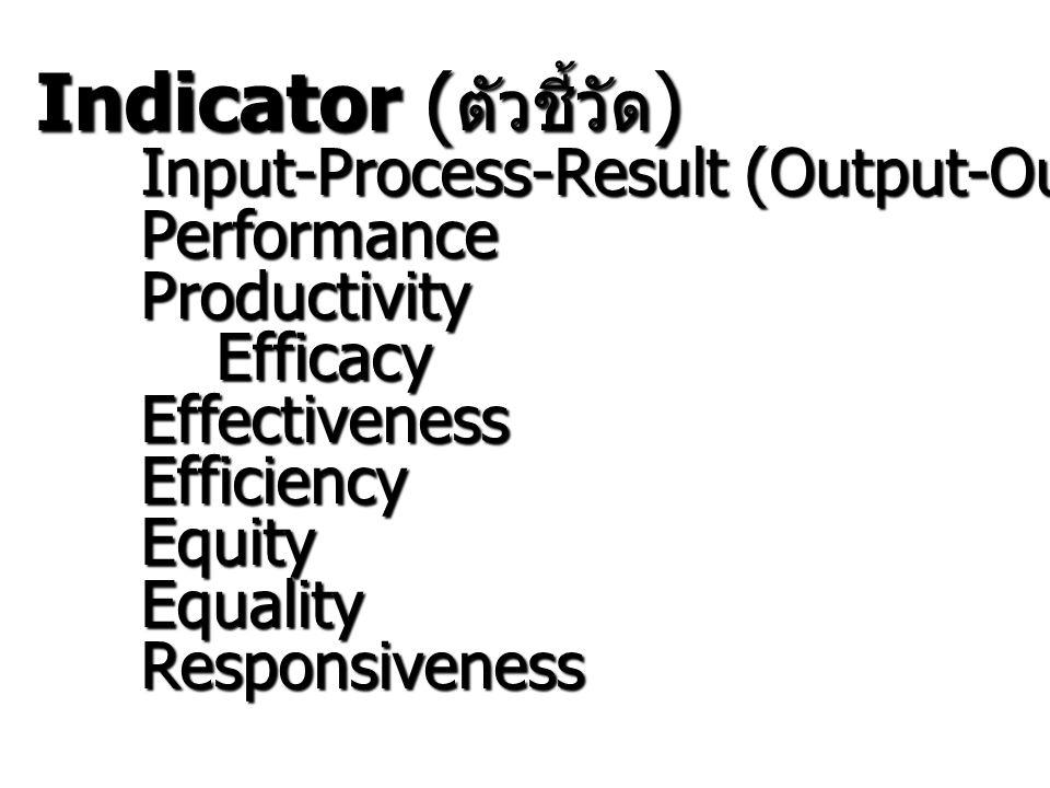 Indicator (ตัวชี้วัด)