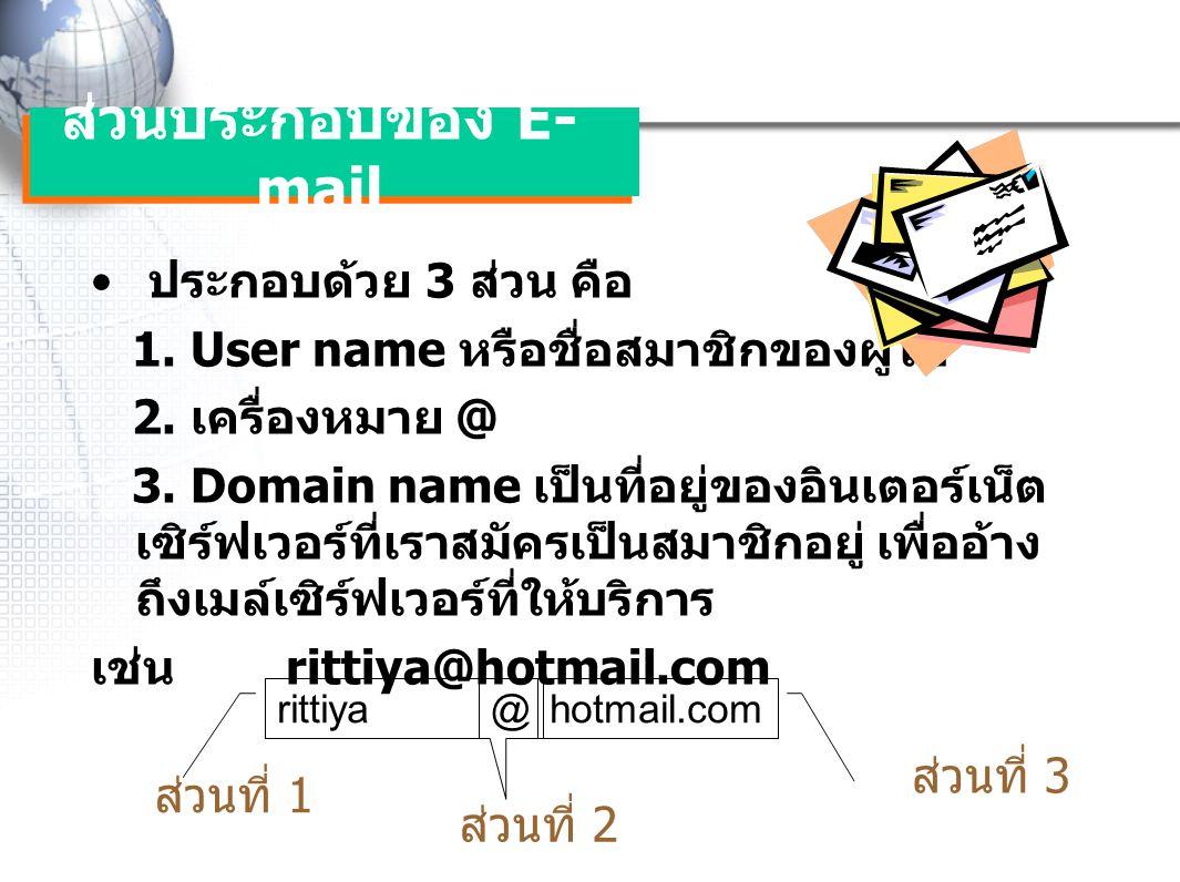 ส่วนประกอบของ E-mail ส่วนที่ 3 ส่วนที่ 1 ส่วนที่ 2