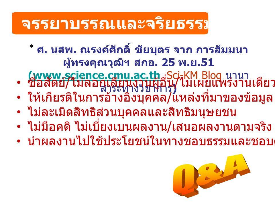 (www.science.cmu.ac.th Sci-KM Blog นานาสาระทางวิชาการ)