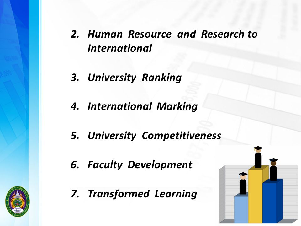 2. Human Resource and Research to International