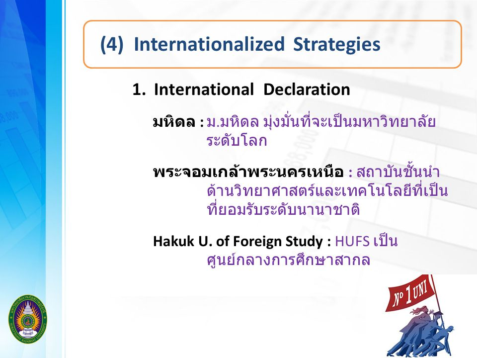 (4) Internationalized Strategies