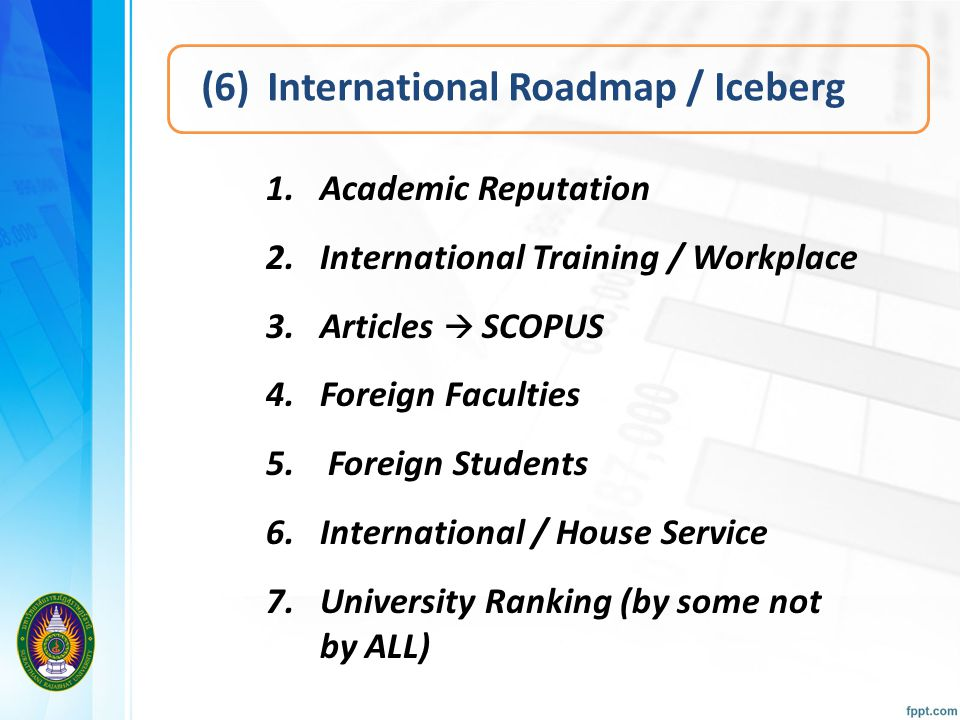 (6) International Roadmap / Iceberg