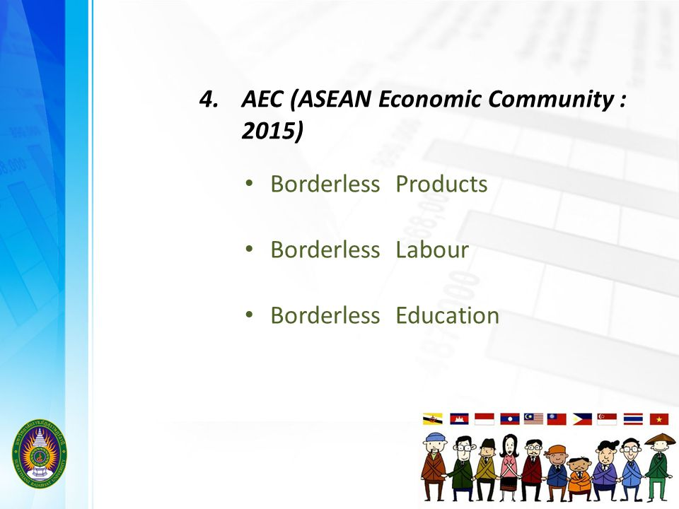 4. AEC (ASEAN Economic Community : 2015)