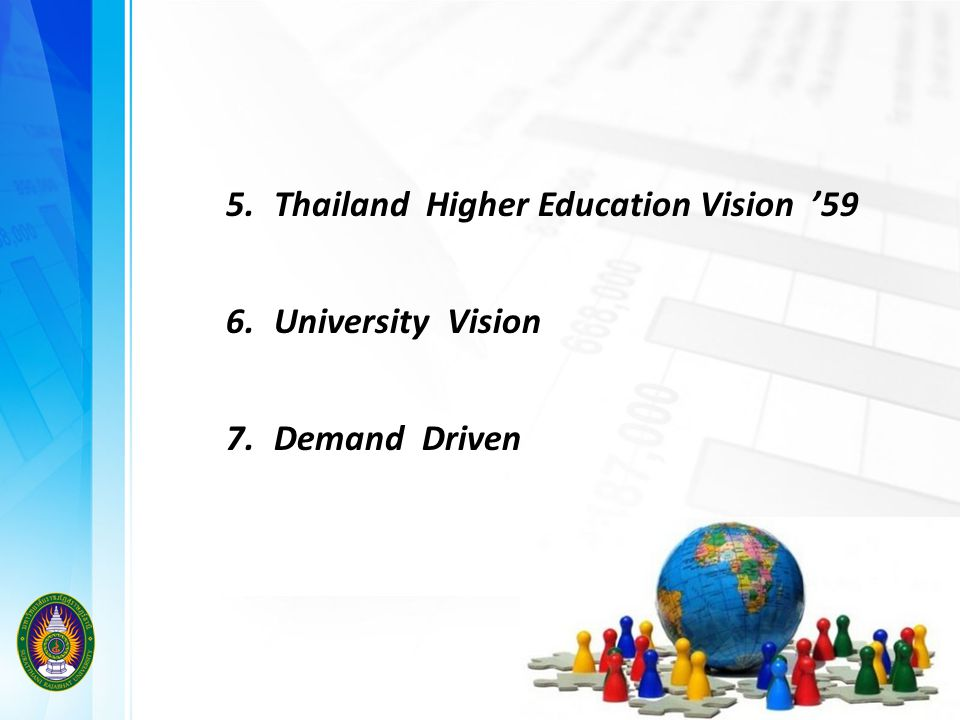 5. Thailand Higher Education Vision '59 6. University Vision 7