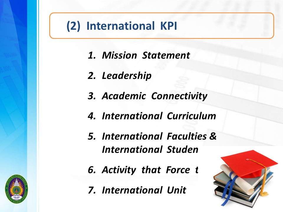 (2) International KPI