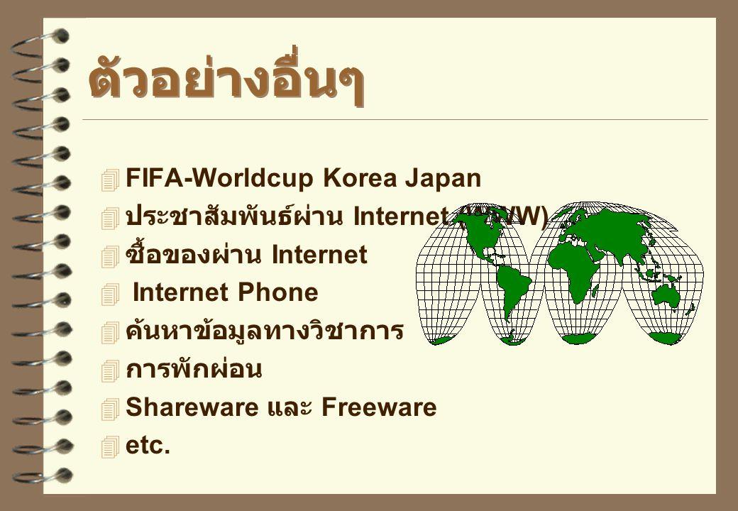 ตัวอย่างอื่นๆ FIFA-Worldcup Korea Japan