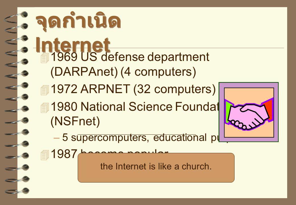 จุดกำเนิด Internet 1969 US defense department (DARPAnet) (4 computers)