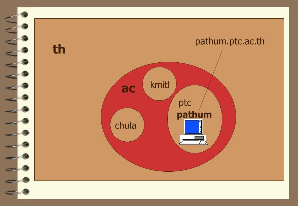 pathum.ptc.ac.th th ac kmitl ptc pathum chula