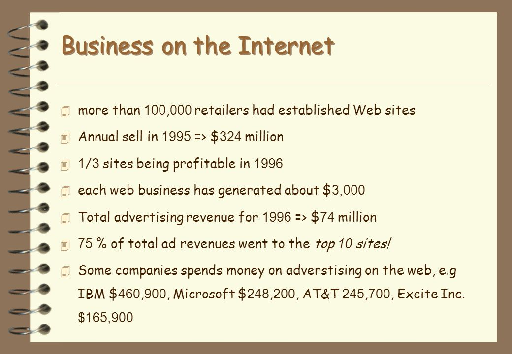 Business on the Internet