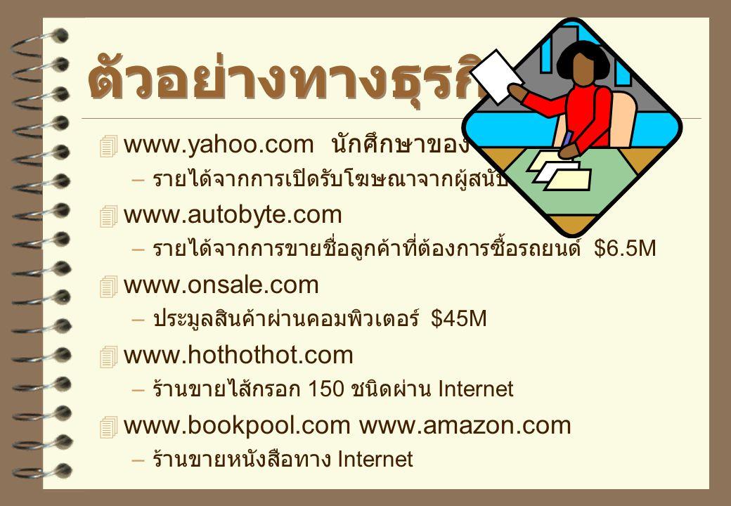 ตัวอย่างทางธุรกิจ www.yahoo.com นักศึกษาของ Stanford www.autobyte.com