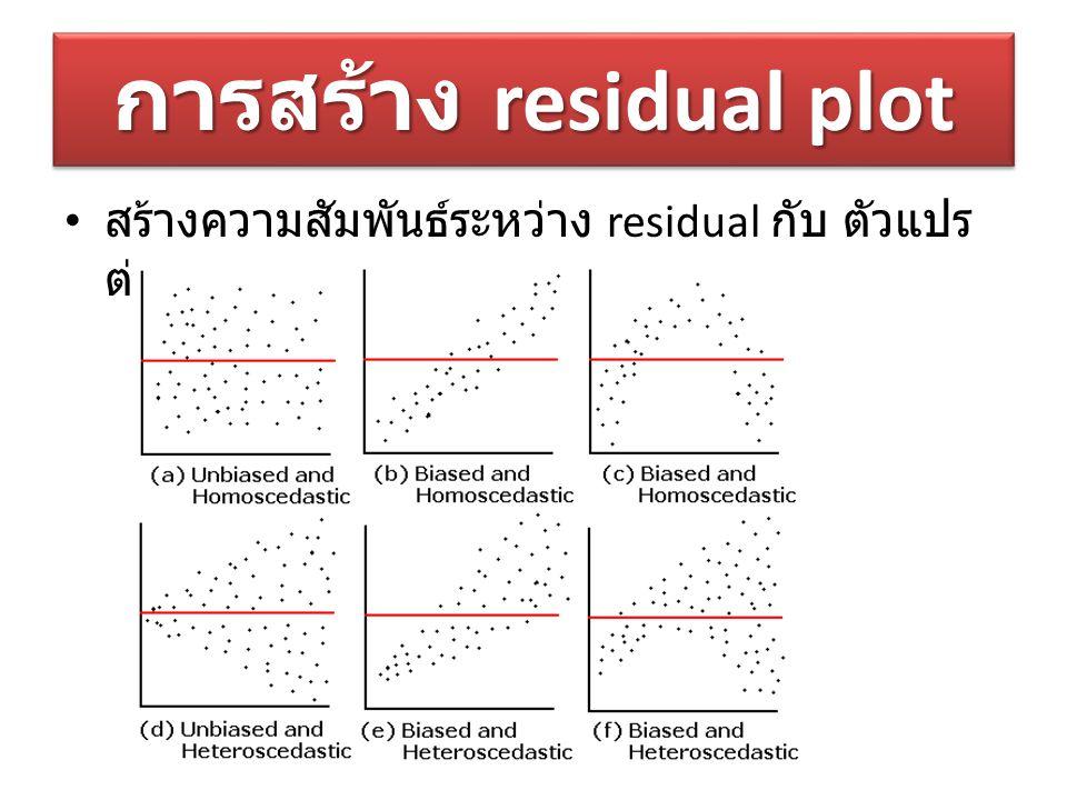 การสร้าง residual plot